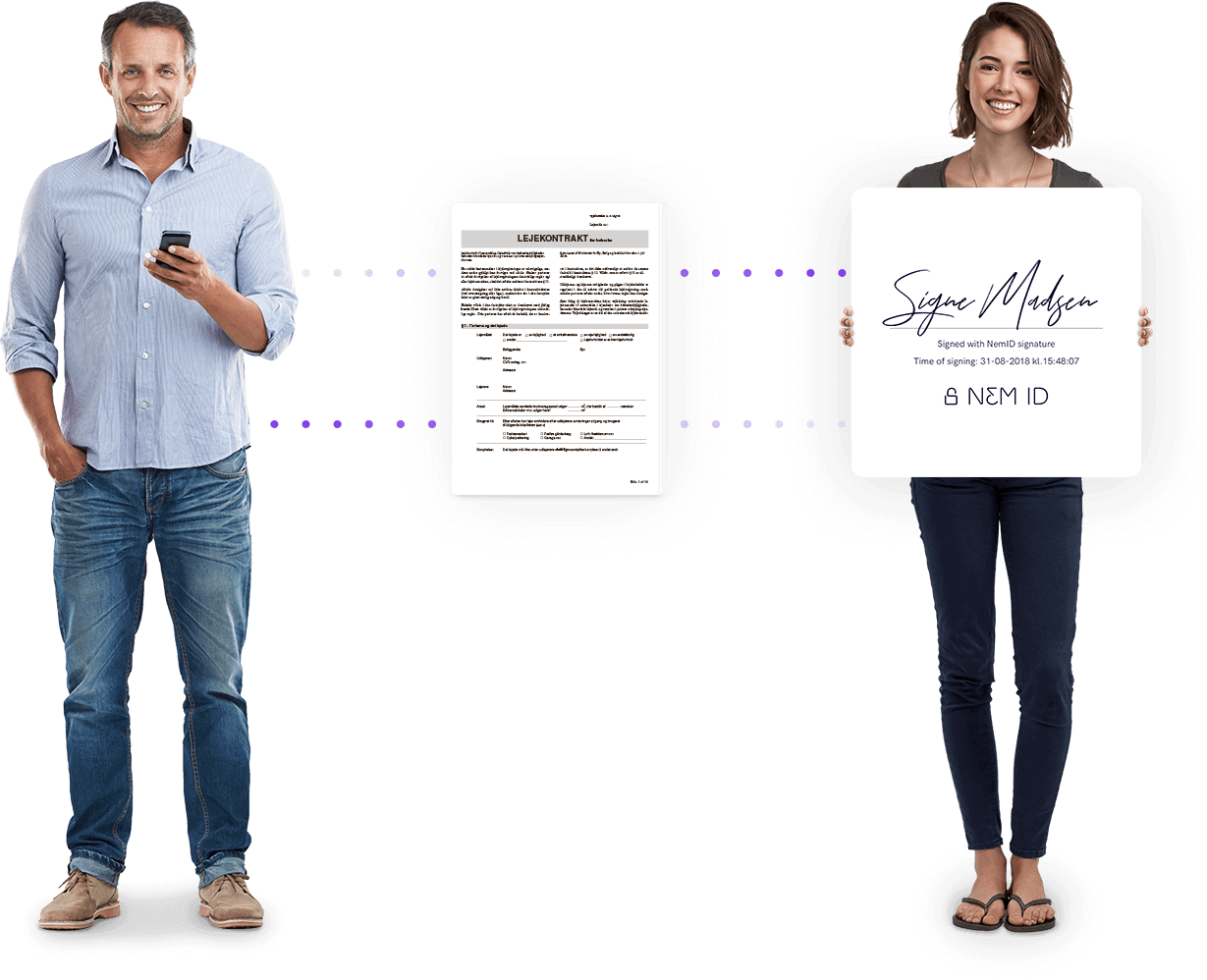 Effektiv overdragelse & underskriftsproces